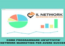 Come programmare un'attività di Network Marketing