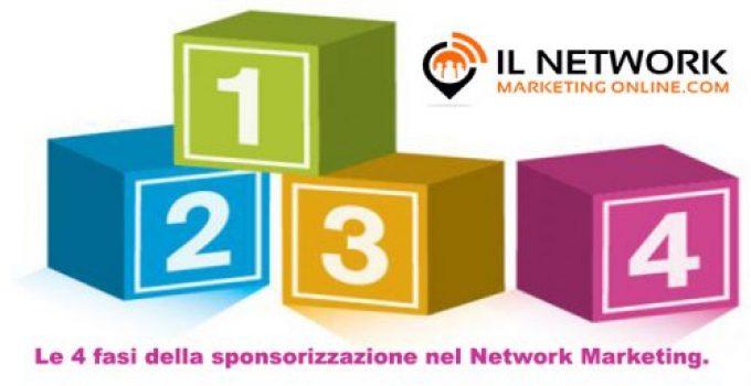 sponsorizzazione nel Network Marketing