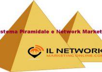 sistema piramidale