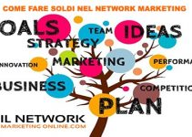 come fare soldi nel network marketing